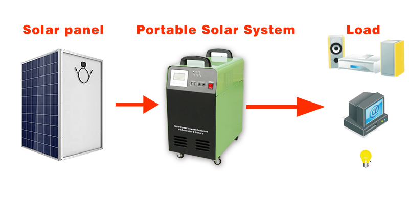 Company Solar Power Charger