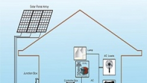 How  to maintain solar panel system?