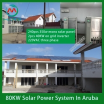 Solar Power System Manufacturers 10KW Solar Panels Increase Home Value