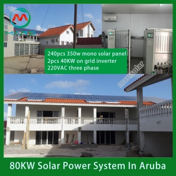 Buy Solar Panel System For Home