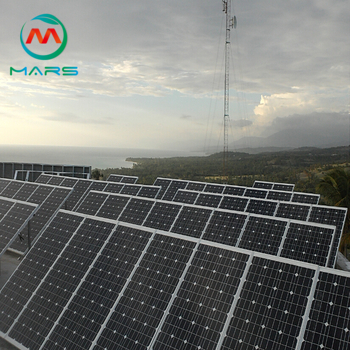 cost of making solar panels