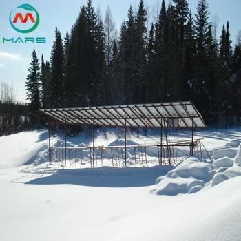 Solar Power For House