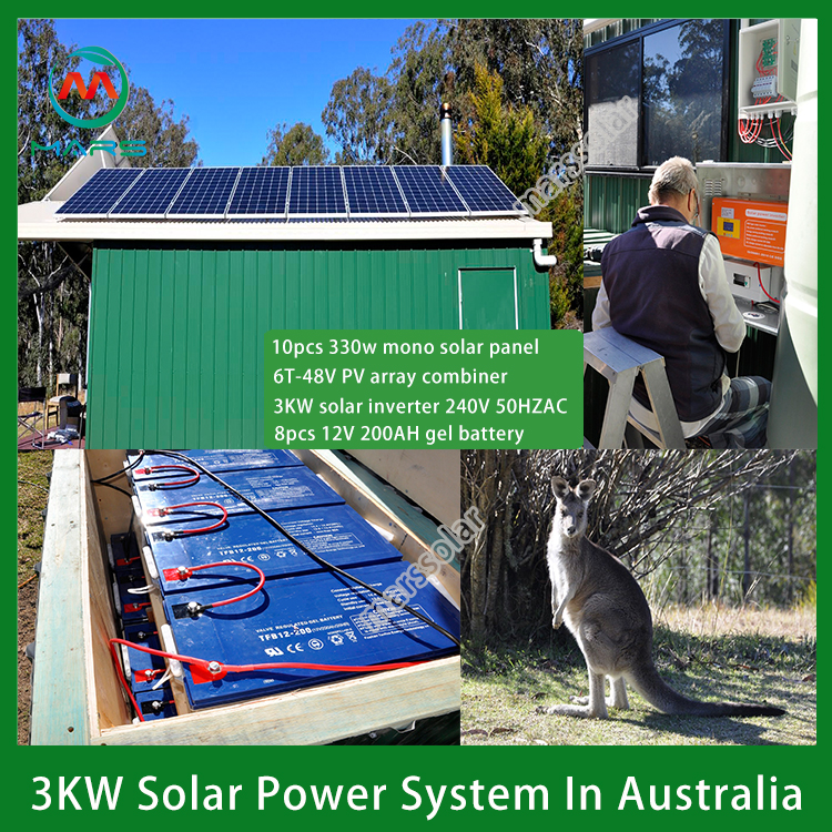 solar kit with battery manufacturers