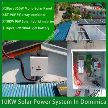 Solar Power System Manufacturers 10KW Small Solar Power System Kit