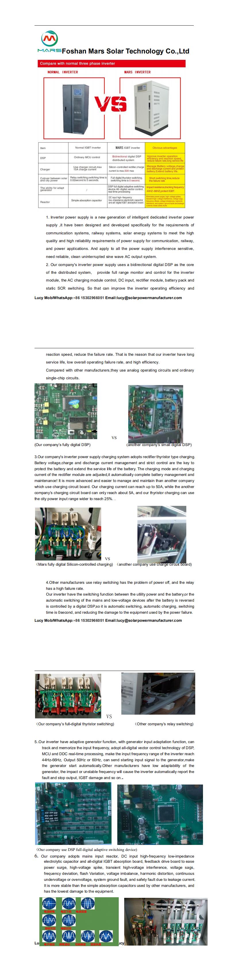 three phase inverter manufacturer