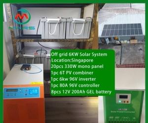 Solar System Manufacturer 5 Kilowatt Electricity Solar