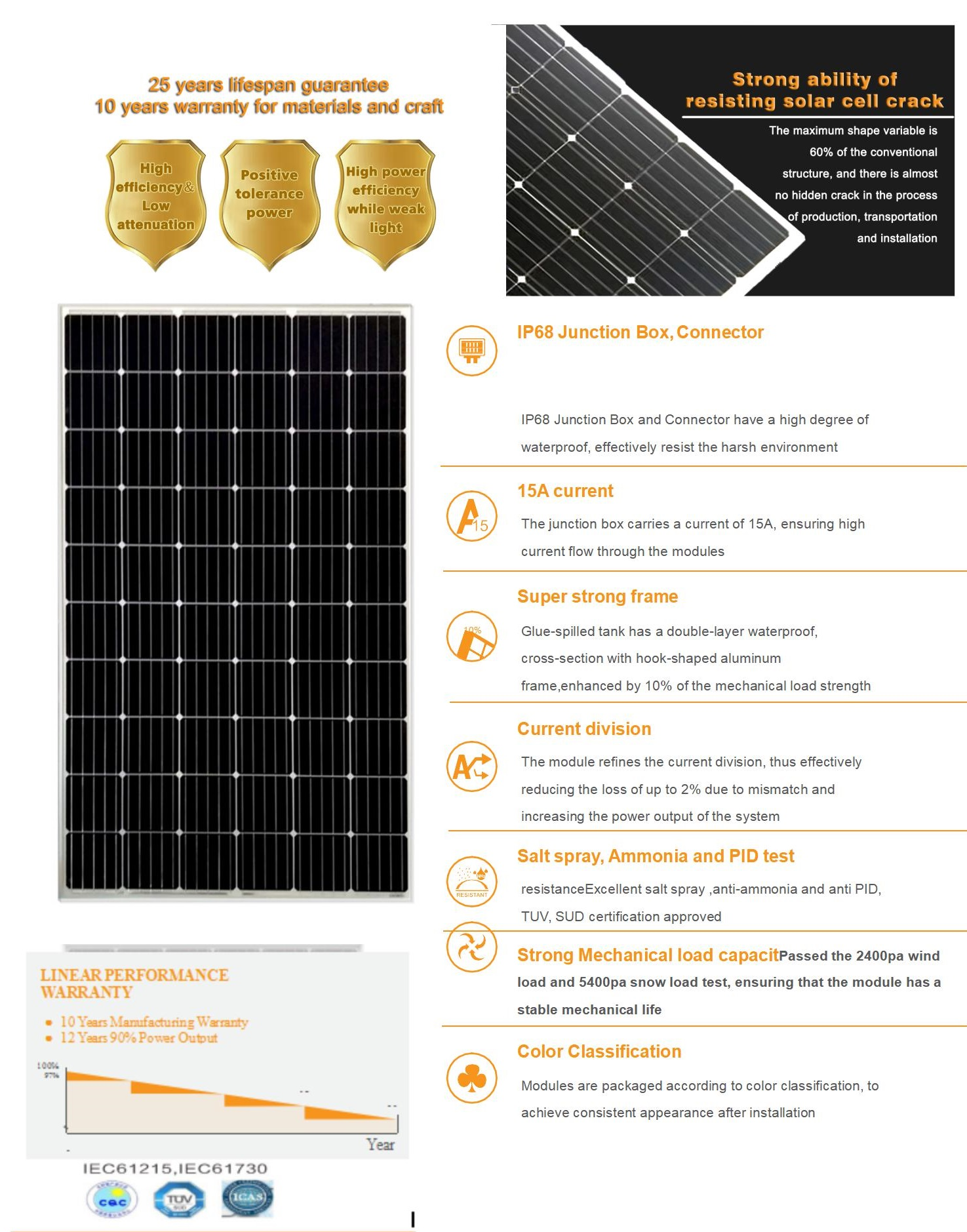 Solar Panel Factory 360W Solar Panel Roof Tiles South Africa