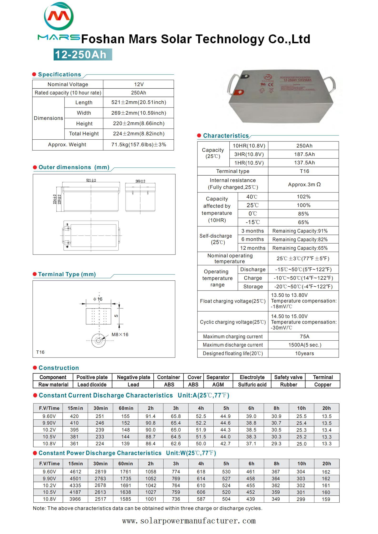 12V 250AH Gel Battery