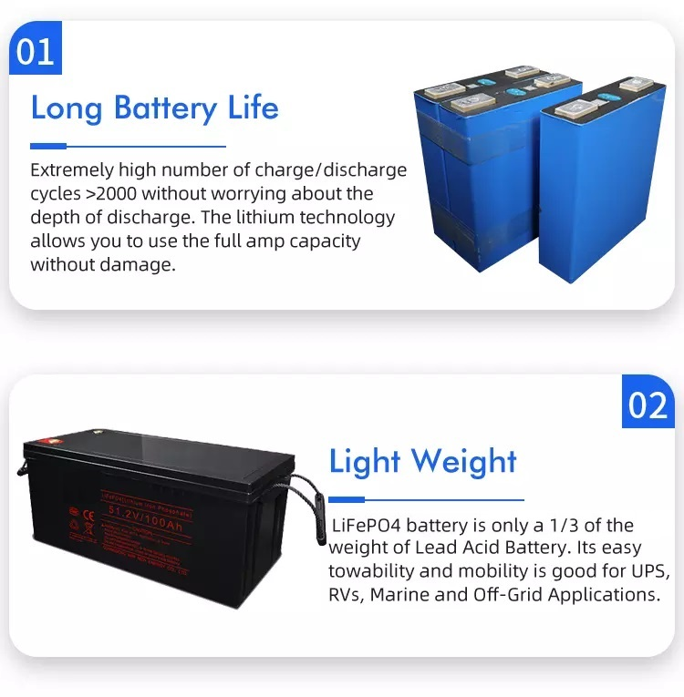 Professional Solar Manufacturer High Quality 51.2V 100AH Lithium Ion Solar  Battery