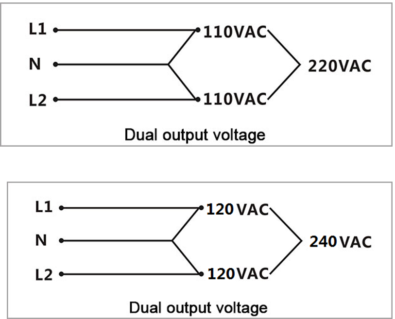 solar panel system kit